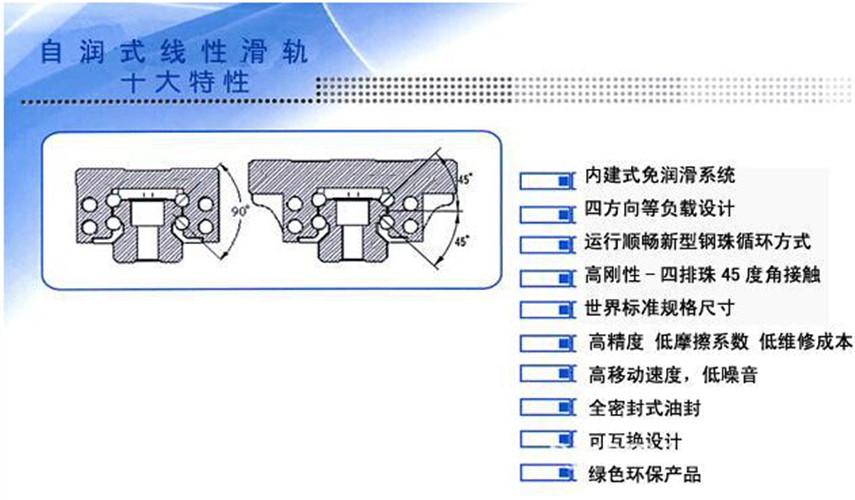 BRS自润式线性滑轨十大特征