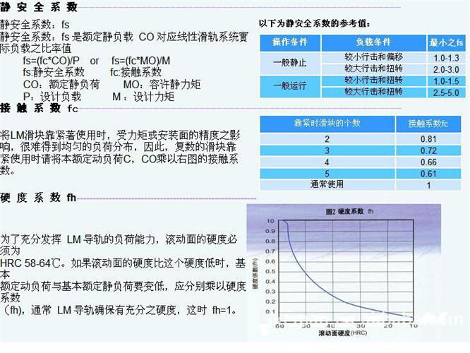 系数参考表