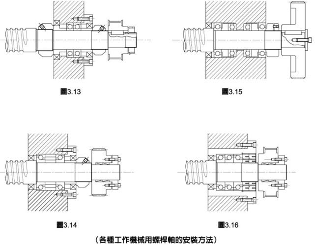 ABBA滚珠丝杆各种工作机械用螺杆轴的安装方法