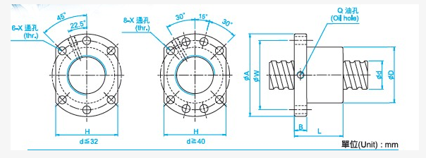 abba滚珠丝杆 sfu系列型号说明